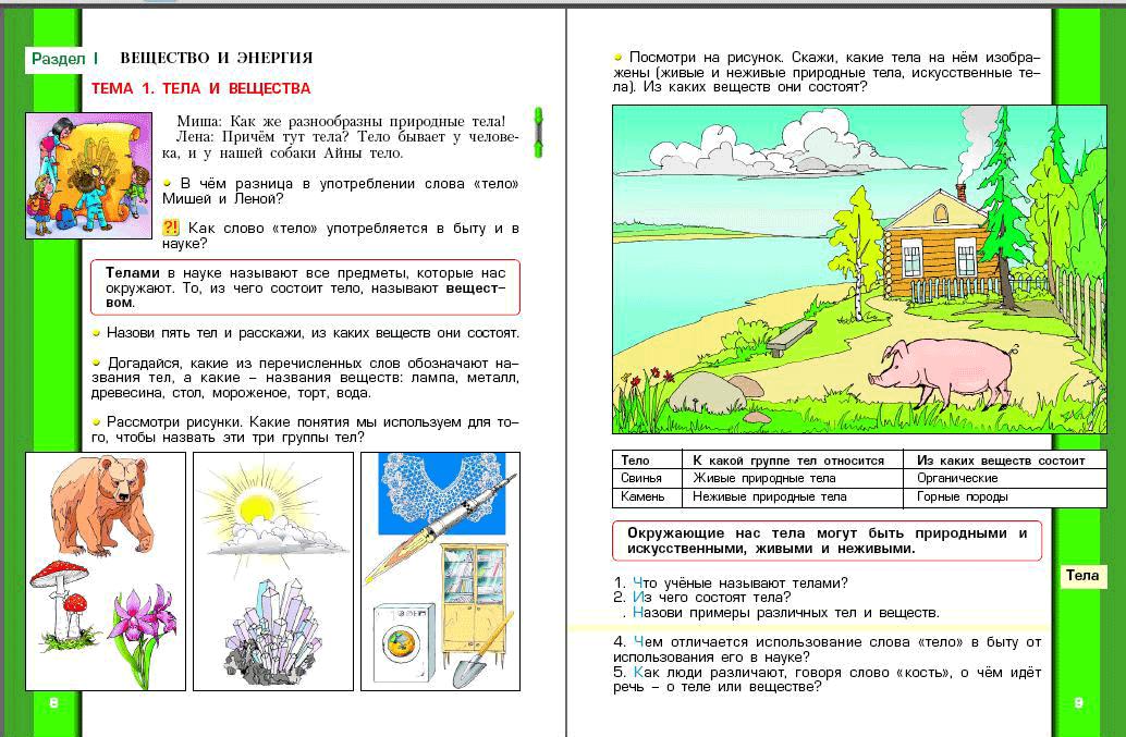 Как сделать конспект по окружающему миру